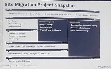 SEO Site Migration DSCLT