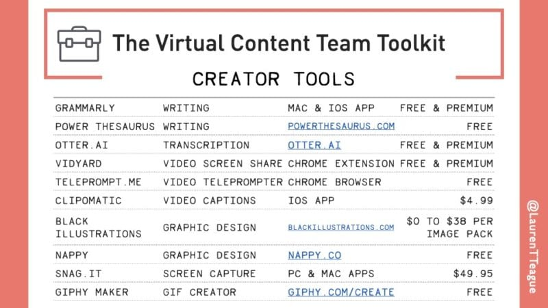 list of creator tools for work from home teams