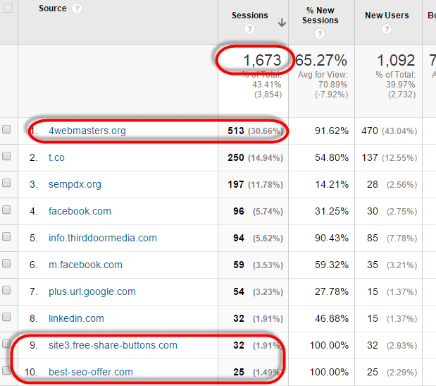 Google Analytics Referral Spam Filtering
