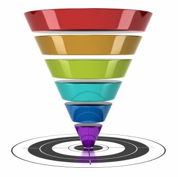 Optimize to the Sales Funnel